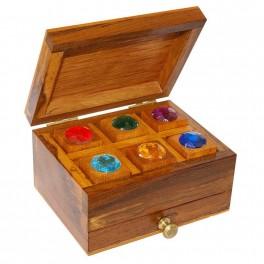 Prédiction avec un coffre à bijoux